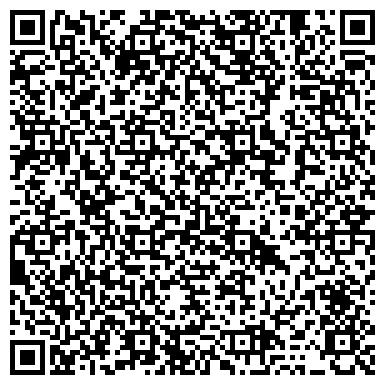 QR-код с контактной информацией организации «Бизнес-Украина» «Риэлти-Украина» «Авто-Украина»