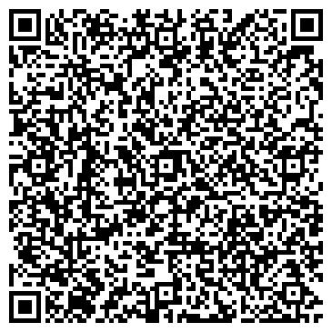 QR-код с контактной информацией организации Частное предприятие ЧП Пушанкин
