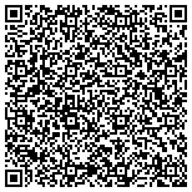 QR-код с контактной информацией организации ЧП НПП МЕТАЛЛУРГМАШРЕМОНТ