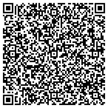 QR-код с контактной информацией организации ЗАО «НОВАЯ ЕВРОПА»