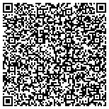 QR-код с контактной информацией организации Auto Motive Group Ltd., Общество с ограниченной ответственностью