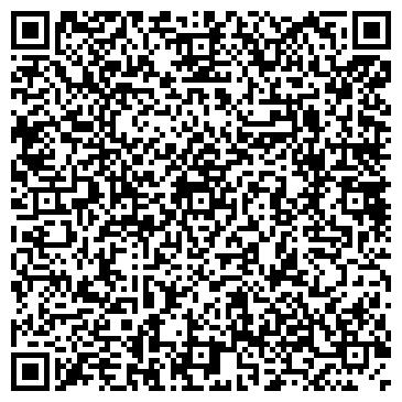 QR-код с контактной информацией организации Общество с ограниченной ответственностью AEROTOOLS