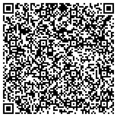 """QR-код с контактной информацией организации СТО """"Цитадель Сервис Днепр"""""""