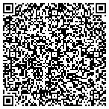 QR-код с контактной информацией организации AutoTest Devices