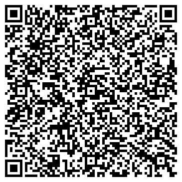 QR-код с контактной информацией организации Общество с ограниченной ответственностью GlobalMotors Ltd