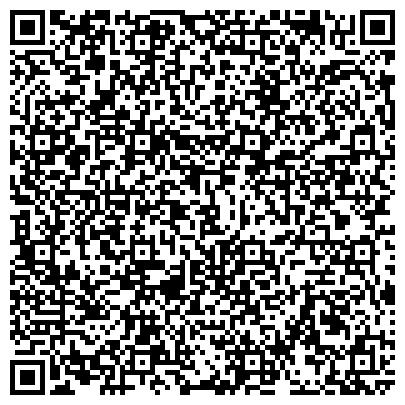 QR-код с контактной информацией организации Ecosweet — электромобили, насосы, фильтры, водоочистка