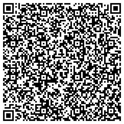 QR-код с контактной информацией организации Частное предприятие ЧП «Кенгуру» — торгово-производственная компания