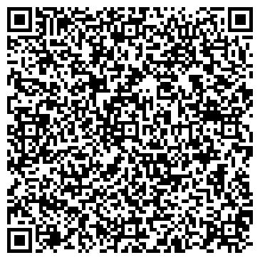 QR-код с контактной информацией организации Субъект предпринимательской деятельности БТВ Авто