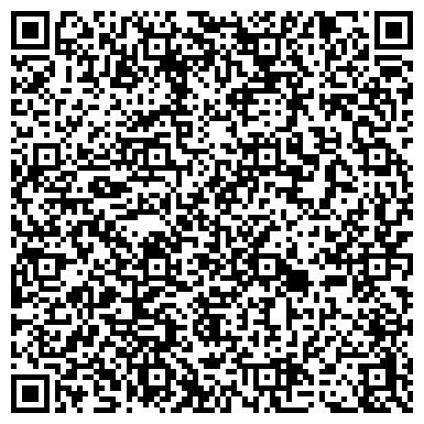 QR-код с контактной информацией организации Ремонт бамперов, бесплатная замена масла в Киеве