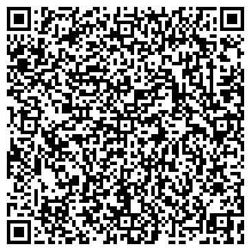 QR-код с контактной информацией организации FormaParts