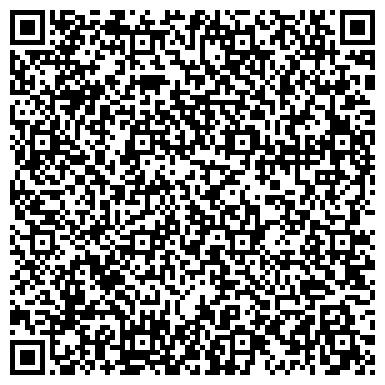 QR-код с контактной информацией организации Лавка старины «СТАРИНА СІРКО»