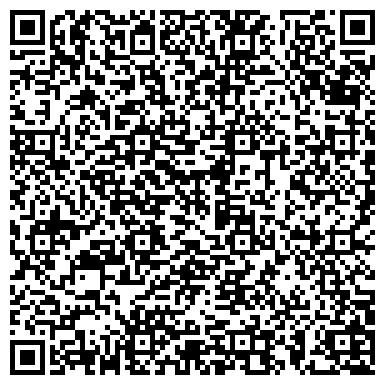 QR-код с контактной информацией организации Разборка Audi Volkswagen Skoda Mitsubishi Mazda Seat