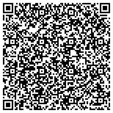 QR-код с контактной информацией организации Агентство недвижимости «Мой Город»