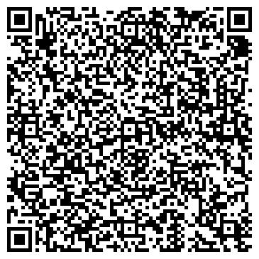 QR-код с контактной информацией организации Детский интернет-магазин «Пузька»