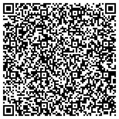 QR-код с контактной информацией организации ООО Никополь Туристический