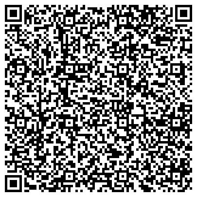 QR-код с контактной информацией организации ООО Автовышки Днепра, Александрия