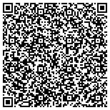 QR-код с контактной информацией организации МОГИЛЕВСКИЙ ГОСУДАРСТВЕННЫЙ УНИВЕРСИТЕТ ПРОДОВОЛЬСТИВИЯ