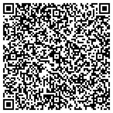 QR-код с контактной информацией организации ООО Коглус