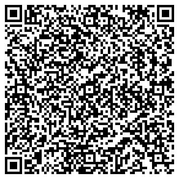 QR-код с контактной информацией организации Субъект предпринимательской деятельности ЧП <<Стройгарант>>