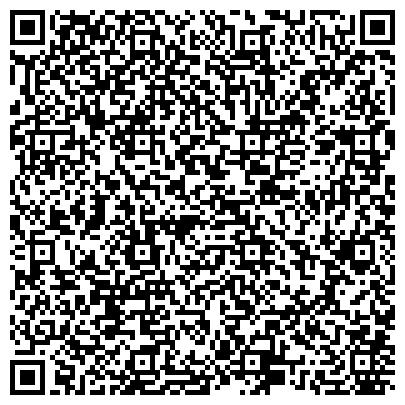 QR-код с контактной информацией организации Частное предприятие ☑ БудМашПостач