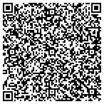 QR-код с контактной информацией организации ИП Ермаченко Павел Александрович