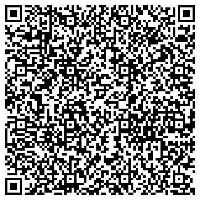 QR-код с контактной информацией организации Автоклавы,инкубаторы,газовые плиты,водяные насосы,мясорубки опрыскиватели