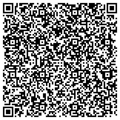 """QR-код с контактной информацией организации Частное предприятие ЧП """"Мегаполис Днепр"""""""