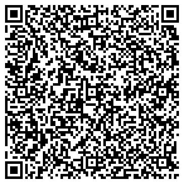QR-код с контактной информацией организации Гранилит декор