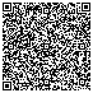 """QR-код с контактной информацией организации Торговая марка """"Prescona"""""""