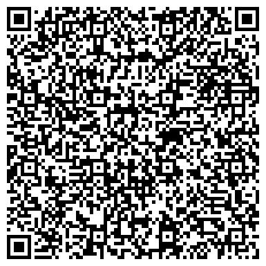 QR-код с контактной информацией организации Субъект предпринимательской деятельности Художественная мастерская «Art Atelie Balint»
