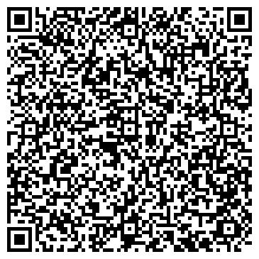 QR-код с контактной информацией организации Частное предприятие Cвiт комфорту