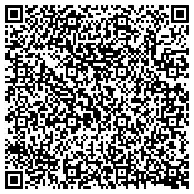 QR-код с контактной информацией организации Интернет- магазин -Покупочка