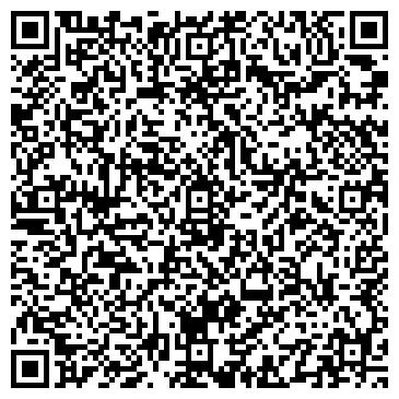 QR-код с контактной информацией организации Компания Юкос, ЧП