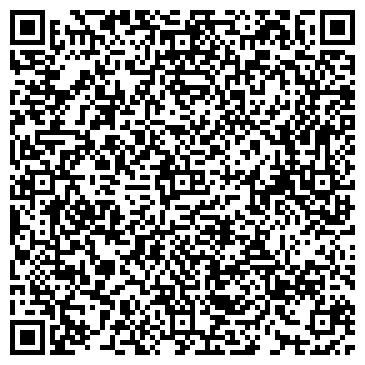QR-код с контактной информацией организации Маламанчук П.П., СПД