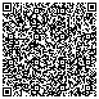 QR-код с контактной информацией организации Технологии Гранилит EuroGranilit, ЧП
