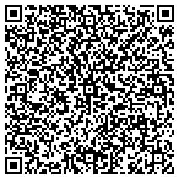 QR-код с контактной информацией организации Металлодетекторы в Украине - ЧП Мельник