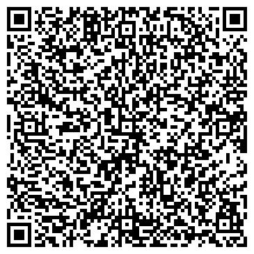 QR-код с контактной информацией организации АСТ Компания, ИП