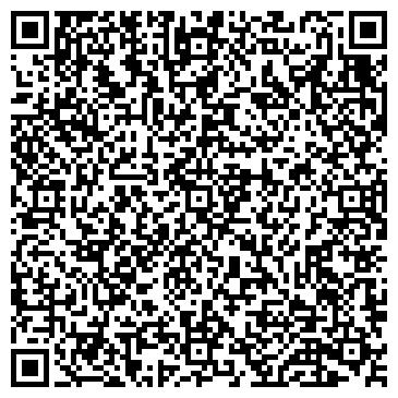QR-код с контактной информацией организации Avon-интернет-магазин
