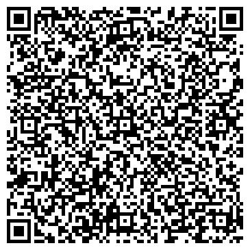 QR-код с контактной информацией организации Частное предприятие РитуалПром