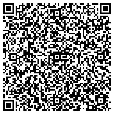 QR-код с контактной информацией организации Общество с ограниченной ответственностью Группа компаний SANPOL