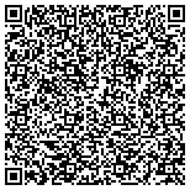 QR-код с контактной информацией организации Общество с ограниченной ответственностью профклимат.dp.ua