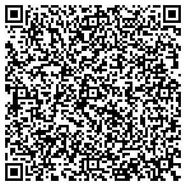 QR-код с контактной информацией организации Ixstar, Компания