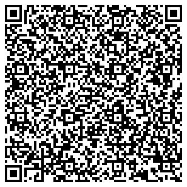 QR-код с контактной информацией организации Медведев А. Л. (Напольные технологии), ИП
