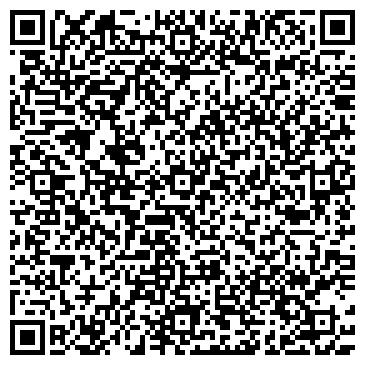 QR-код с контактной информацией организации Полимерстройсервис, ПТЧУП