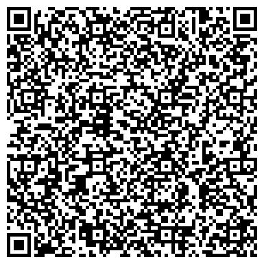 QR-код с контактной информацией организации Сантехника, ЧП (Santehnika)