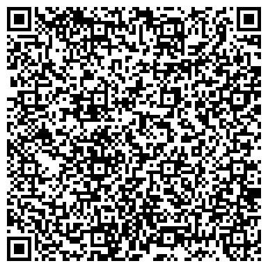 QR-код с контактной информацией организации Евро-мастер (Euro-master), АО