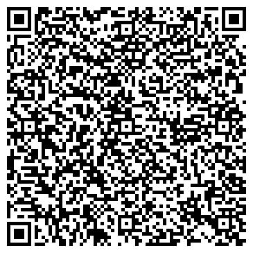 QR-код с контактной информацией организации Волошин М.В., ЧП