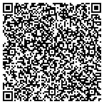QR-код с контактной информацией организации Планета паркета, Компания
