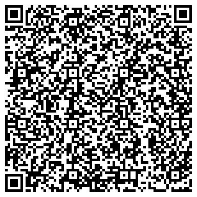 QR-код с контактной информацией организации МК Петран, ООО Торговый дом