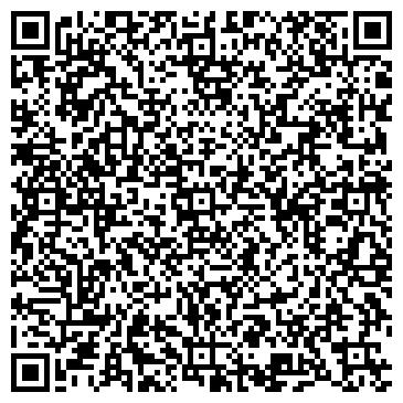 QR-код с контактной информацией организации Мегапласт-2008, ЧП